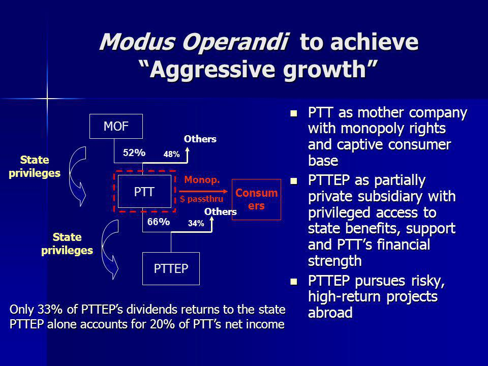 Modus Operandi to achieve Aggressive growth PTT as mother company with monopoly rights and captive consumer base PTT as mother company with monopoly rights and captive consumer base PTTEP as partially private subsidiary with privileged access to state benefits, support and PTT's financial strength PTTEP as partially private subsidiary with privileged access to state benefits, support and PTT's financial strength PTTEP pursues risky, high-return projects abroad PTTEP pursues risky, high-return projects abroad MOF PTT PTTEP 52% 66% State privileges Monop.