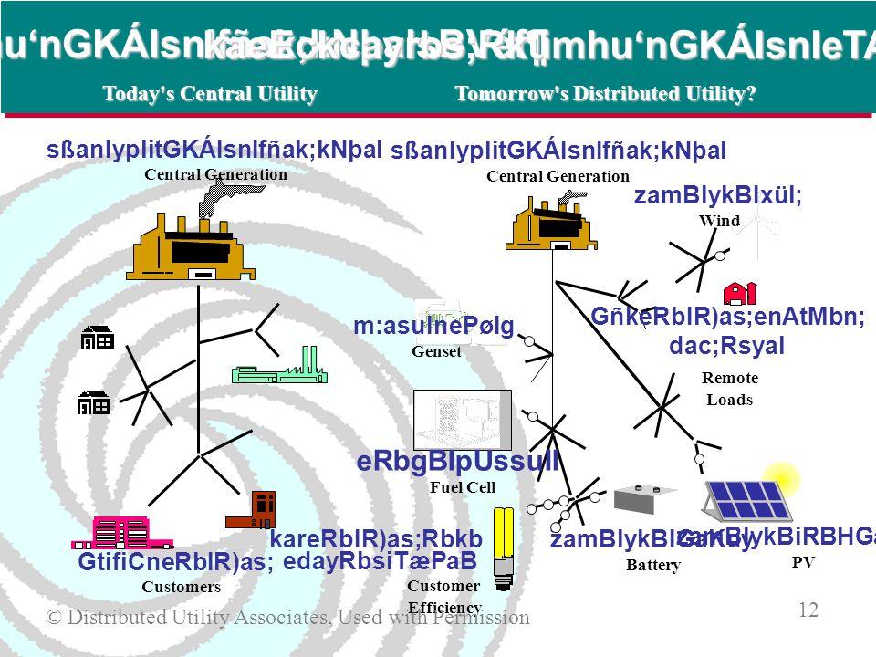 kareRbIR)as;Rbkb edayRbsiTæPaB Customer Efficiency sßanIyplitGKÁIsnIfñak;kNþal Central Generation Rkumhu'nGKÁIsnIfñak;kNþalsBVéf¶ Today s Central Utility kaeEckcayrbs;Rkumhu'nGKÁIsnIeTAGnaKt Tomorrow s Distributed Utility.