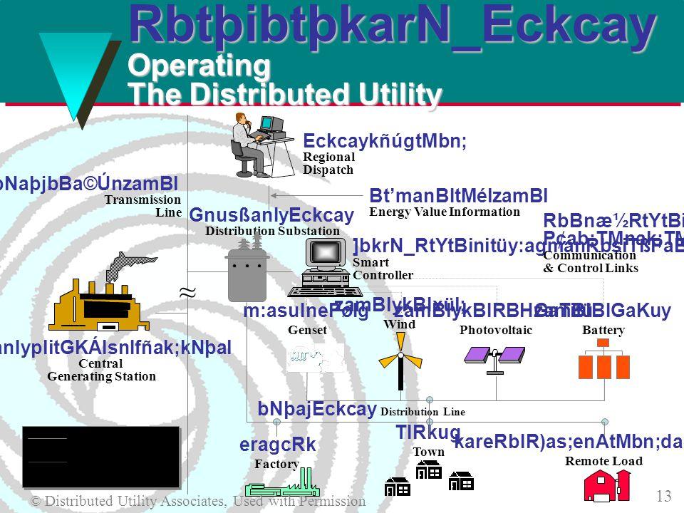 RbtþibtþkarN_Eckcay Operating The Distributed Utility m:asuInePøIg Genset zamBlykBIxül; Wind zamBlykBIRBHGaTitü Photovoltaic sßanIyplitGKÁIsnIfñak;kNþal Central Generating Station ~ ~ bNaþjbBa©ÚnzamBl Transmission Line EckcaykñúgtMbn; Regional Dispatch GnusßanIyEckcay Distribution Substation Bt'manBItMélzamBl Energy Value Information ]bkrN_RtYtBinitüy:agmanRbsiTßPaB Smart Controller zamBlBIGaKuy Battery RbBnæ½RtYtBinitü nig P¢ab;TMnak;TMng Communication & Control Links bNþajEckcay Distribution Line eragcRk Factory TIRkug Town kareRbIR)as;enAtMbn;dac;Rsyal Remote Load Electric Power Monitoring & Control Lines © Distributed Utility Associates, Used with Permission 13
