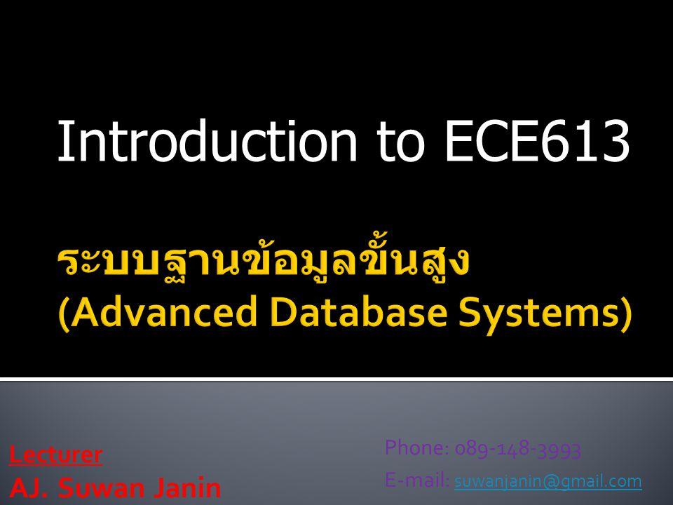 Introduction to ECE613 Lecturer AJ. Suwan Janin Phone: 089-148-3993 E-mail: suwanjanin@gmail.com suwanjanin@gmail.com