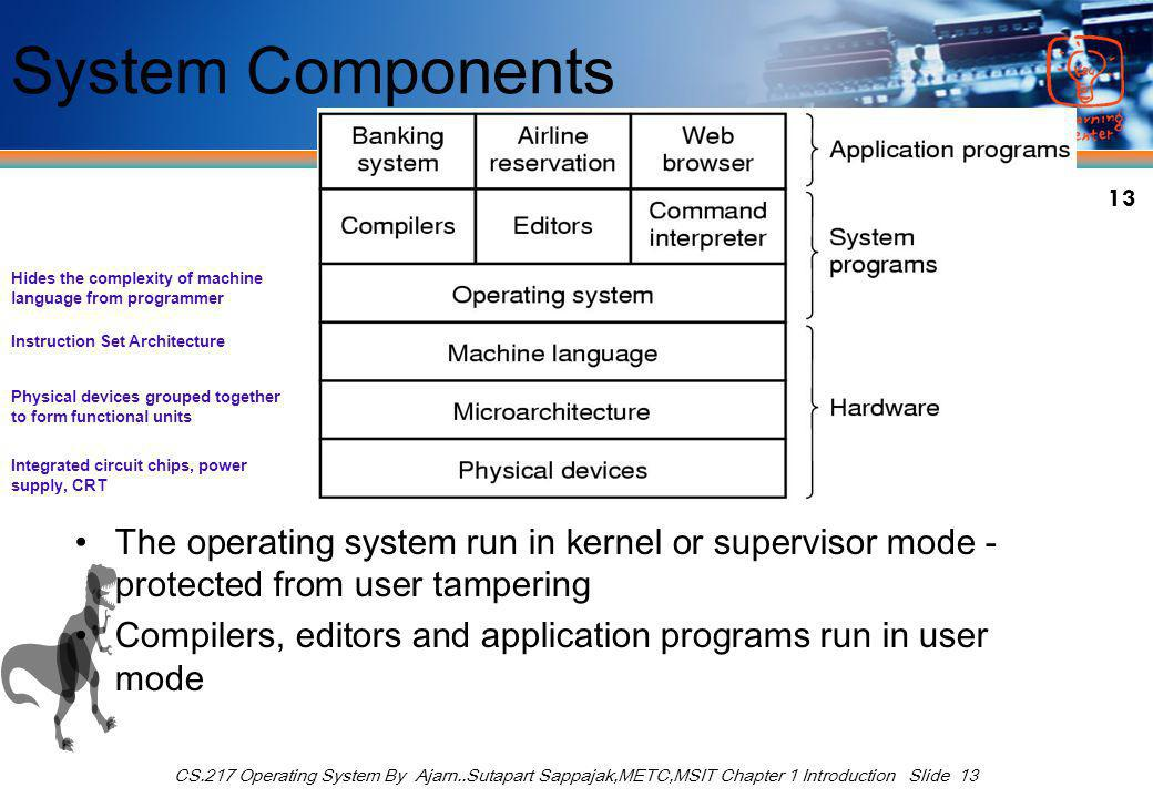 13 CS.217 Operating System By Ajarn..Sutapart Sappajak,METC,MSIT Chapter 1 Introduction Slide 13 System Components The operating system run in kernel