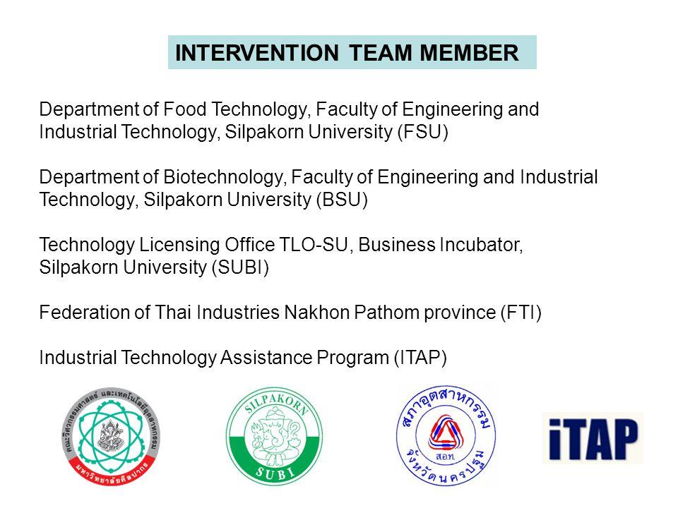 Fruit & Vegetables SMEs Universities, R&D organization, Government services, etc.