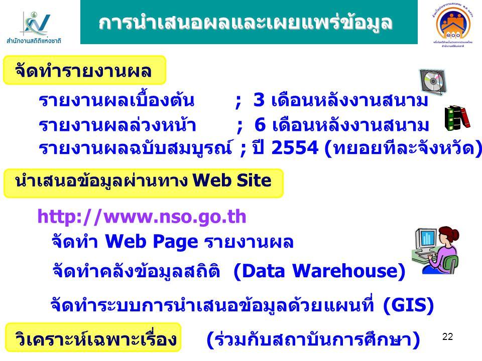 22 จัดทำรายงานผล รายงานผลล่วงหน้า ; 6 เดือนหลังงานสนาม รายงานผลฉบับสมบูรณ์ ; ปี 2554 (ทยอยทีละจังหวัด) รายงานผลเบื้องต้น ; 3 เดือนหลังงานสนาม จัดทำ Web Page รายงานผล จัดทำคลังข้อมูลสถิติ (Data Warehouse) จัดทำระบบการนำเสนอข้อมูลด้วยแผนที่ (GIS) http://www.nso.go.th วิเคราะห์เฉพาะเรื่อง (ร่วมกับสถาบันการศึกษา) การนำเสนอผลและเผยแพร่ข้อมูล นำเสนอข้อมูลผ่านทาง Web Site