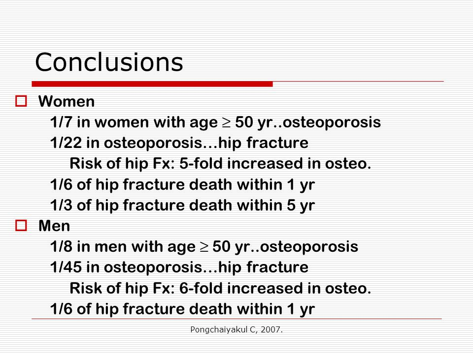 Pongchaiyakul C, 2007. Conclusions  Women 1/7 in women with age ≥ 50 yr..osteoporosis 1/22 in osteoporosis…hip fracture Risk of hip Fx: 5-fold increa