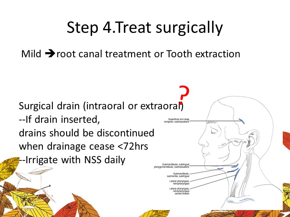 Step 4.Treat surgically Surgical drain (intraoral or extraoral) --If drain inserted, drains should be discontinued when drainage cease <72hrs --Irriga