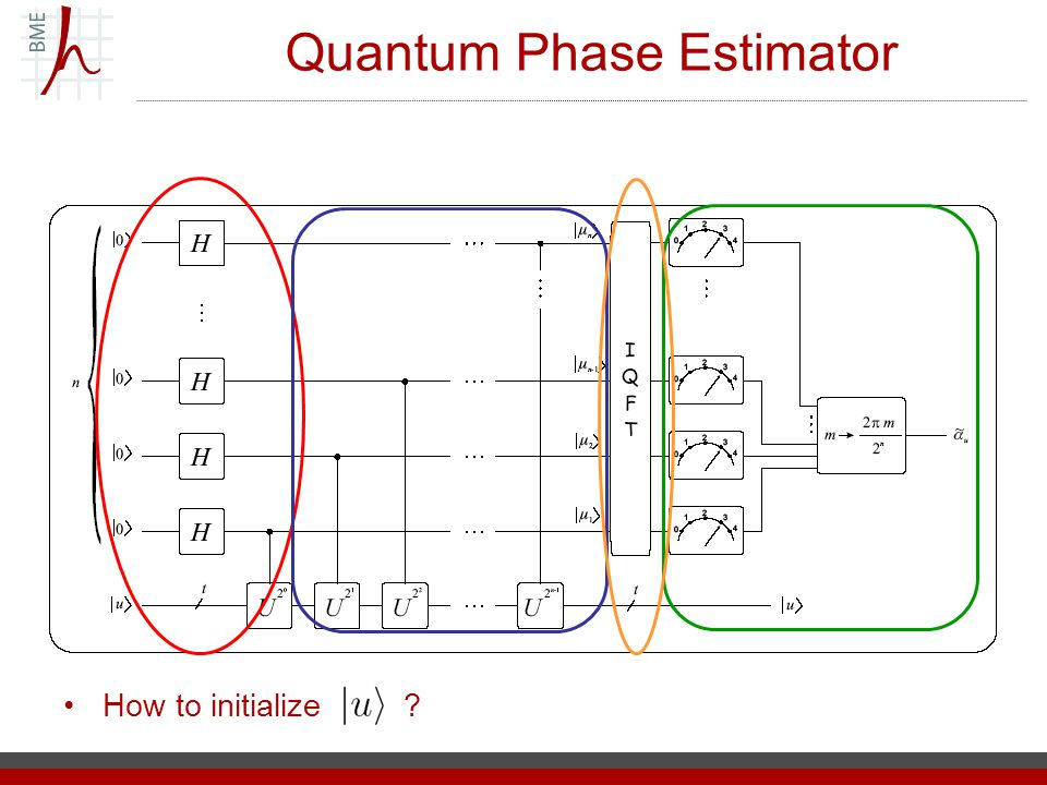 Quantum Phase Estimator How to initialize