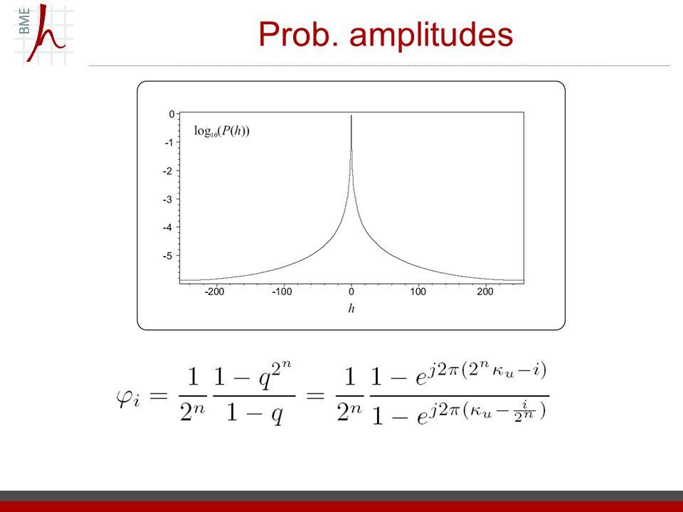 Prob. amplitudes