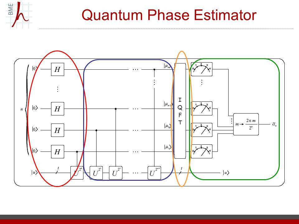 Quantum Phase Estimator