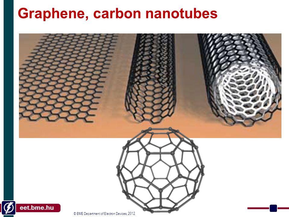 © BME Department of Electron Devices, 2012. eet.bme.hu Graphene, carbon nanotubes