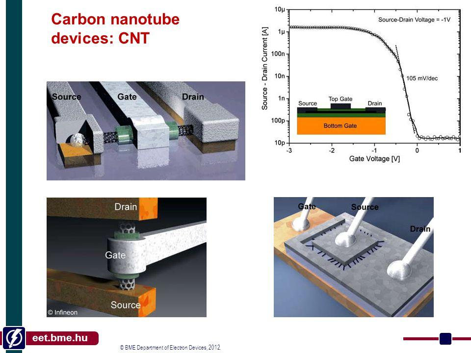 © BME Department of Electron Devices, 2012. eet.bme.hu Carbon nanotube devices: CNT