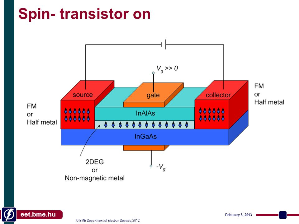 © BME Department of Electron Devices, 2012. eet.bme.hu Spin- transistor on February 6, 2013