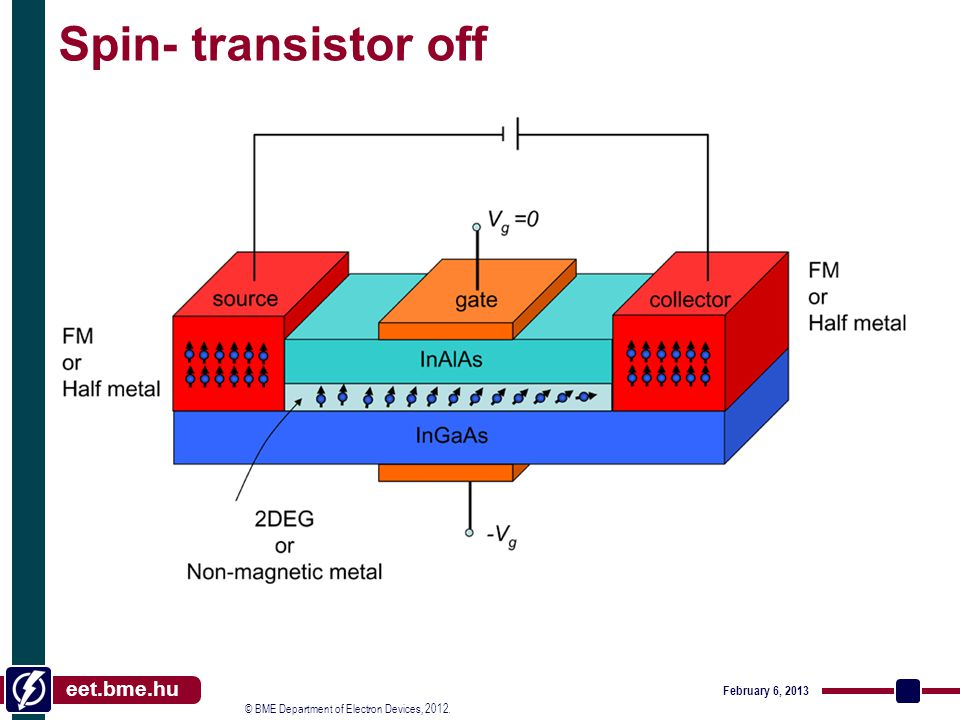 © BME Department of Electron Devices, 2012. eet.bme.hu Spin- transistor off February 6, 2013