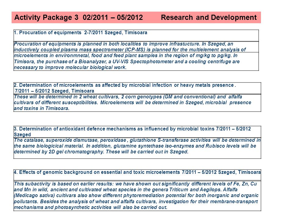 Activity Package 3 02/2011 – 05/2012 Research and Development 1.