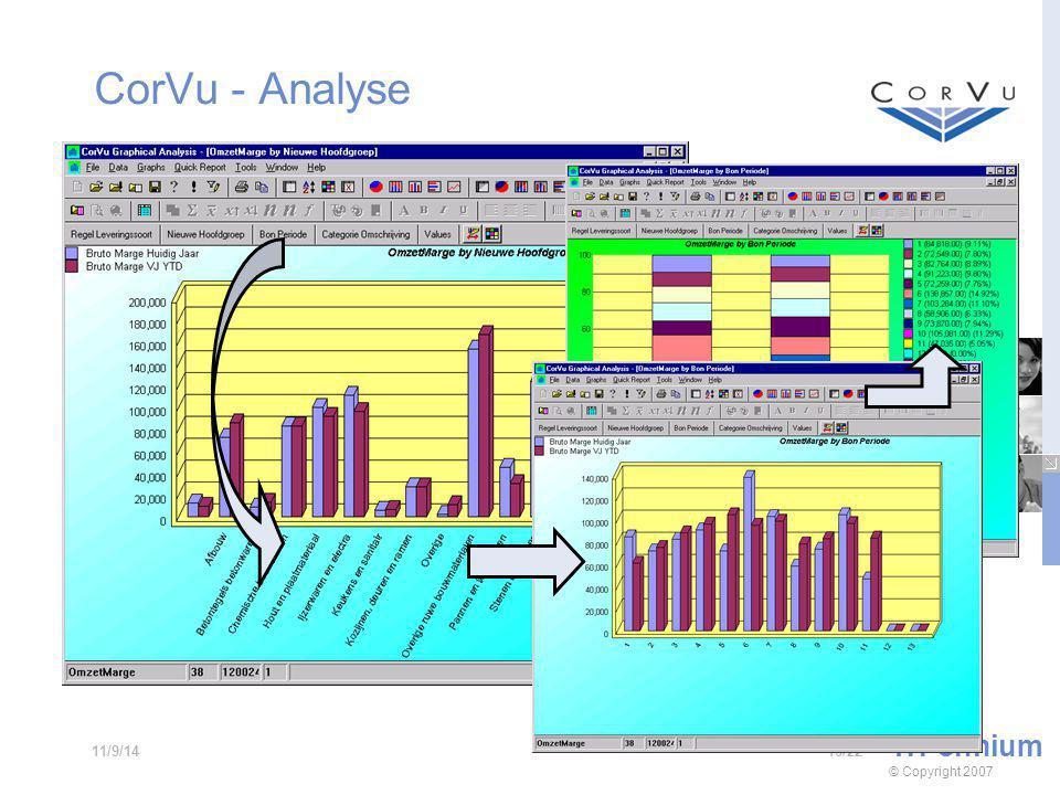 CorVu - Analyse Tri-ennium © Copyright 2007 10/2211/9/14