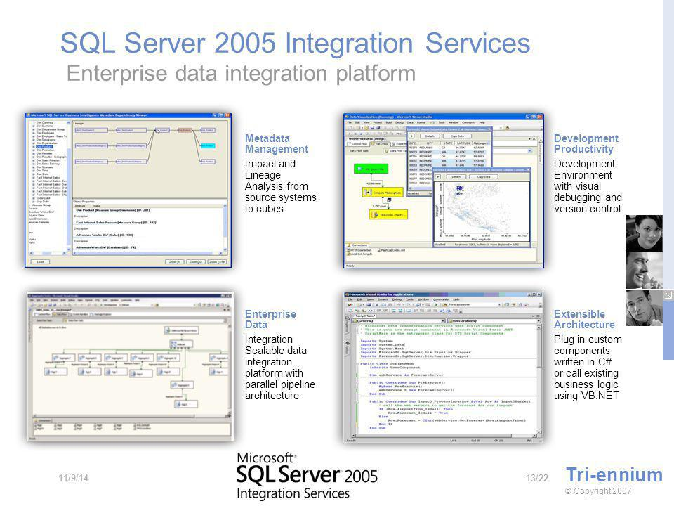 SQL Server 2005 Integration Services Enterprise data integration platform Tri-ennium © Copyright /2211/9/14 Metadata Management Impact and Lineage Analysis from source systems to cubes Development Productivity Development Environment with visual debugging and version control Enterprise Data Integration Scalable data integration platform with parallel pipeline architecture Extensible Architecture Plug in custom components written in C# or call existing business logic using VB.NET