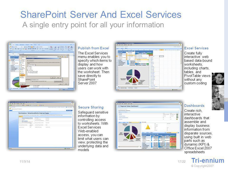 SharePoint Server And Excel Services A single entry point for all your information Tri-ennium © Copyright /2211/9/14 Publish from Excel The Excel Services menu enables you to specify which items to display and how users can work with the worksheet.