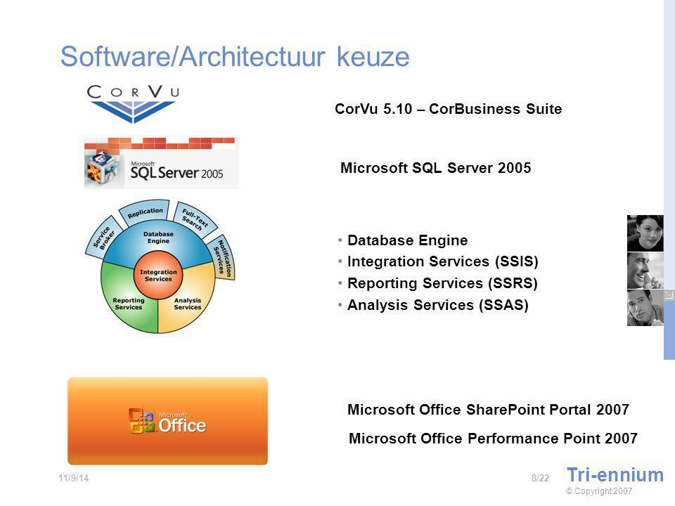 Software/Architectuur keuze Tri-ennium © Copyright /2211/9/14 CorVu 5.10 – CorBusiness Suite Microsoft SQL Server 2005 Database Engine Integration Services (SSIS) Reporting Services (SSRS) Analysis Services (SSAS) Microsoft Office SharePoint Portal 2007 Microsoft Office Performance Point 2007