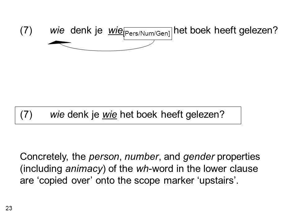 23 (7) wat denk je wie [Pers/Num/Gen] het boek heeft gelezen wie (7) wie denk je wie het boek heeft gelezen.