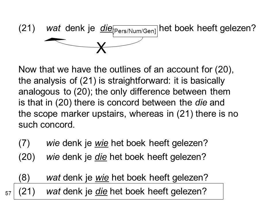 57 (21) wat denk je die [Pers/Num/Gen] het boek heeft gelezen.