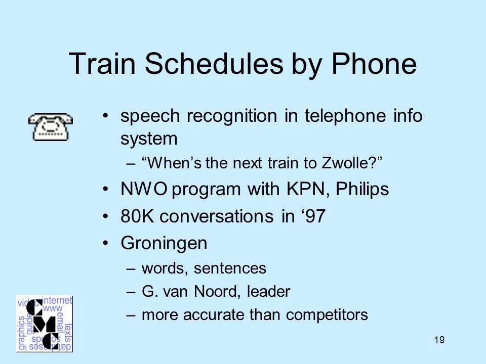 19 Train Schedules by Phone speech recognition in telephone info system – When's the next train to Zwolle? NWO program with KPN, Philips 80K conversations in '97 Groningen –words, sentences –G.