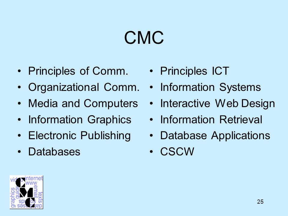 25 CMC Principles of Comm. Organizational Comm.