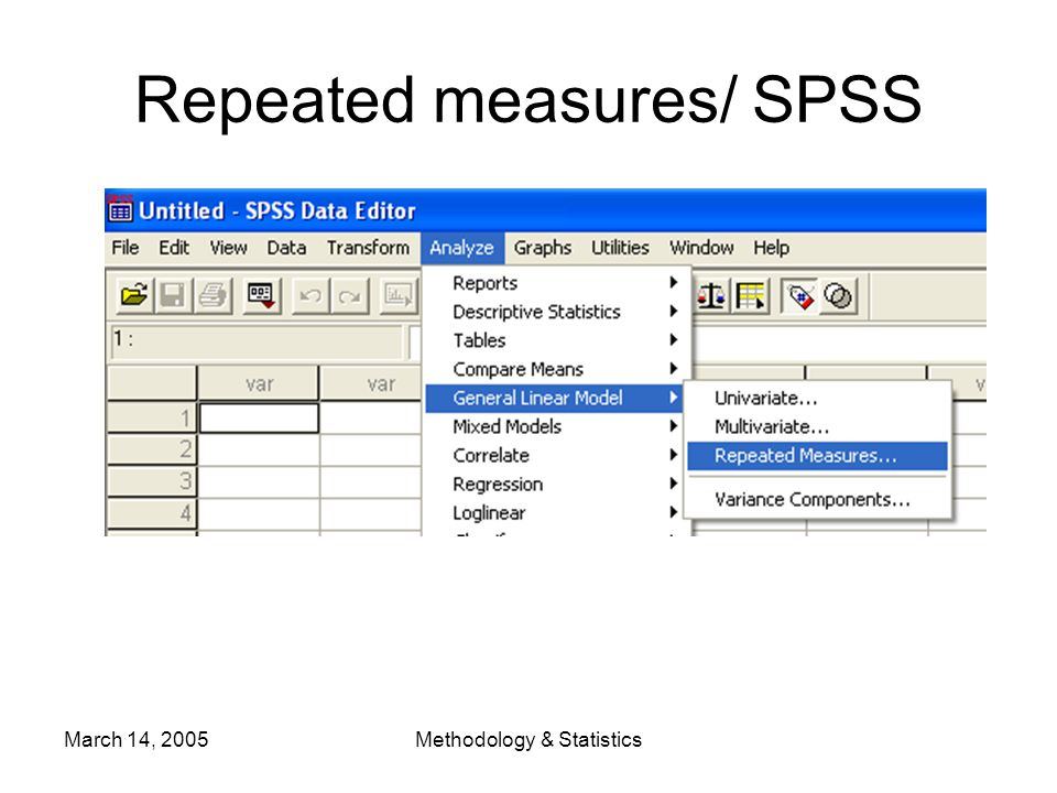 March 14, 2005Methodology & Statistics Repeated measures/ SPSS