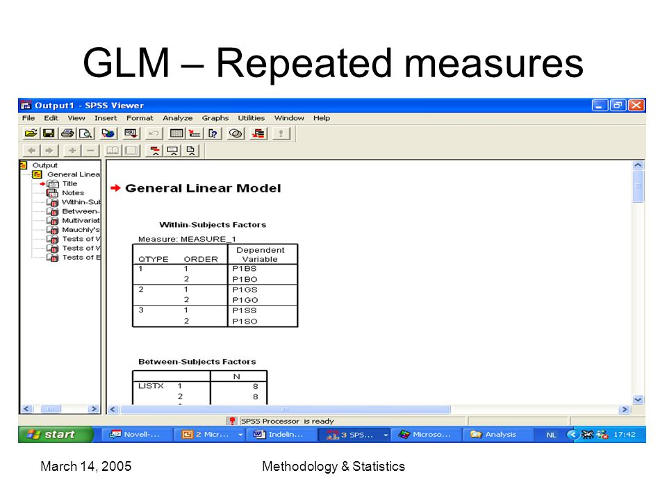 March 14, 2005Methodology & Statistics GLM – Repeated measures
