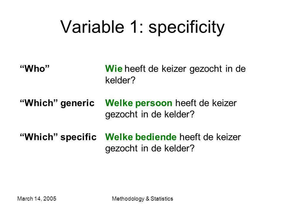 March 14, 2005Methodology & Statistics in de kelder?
