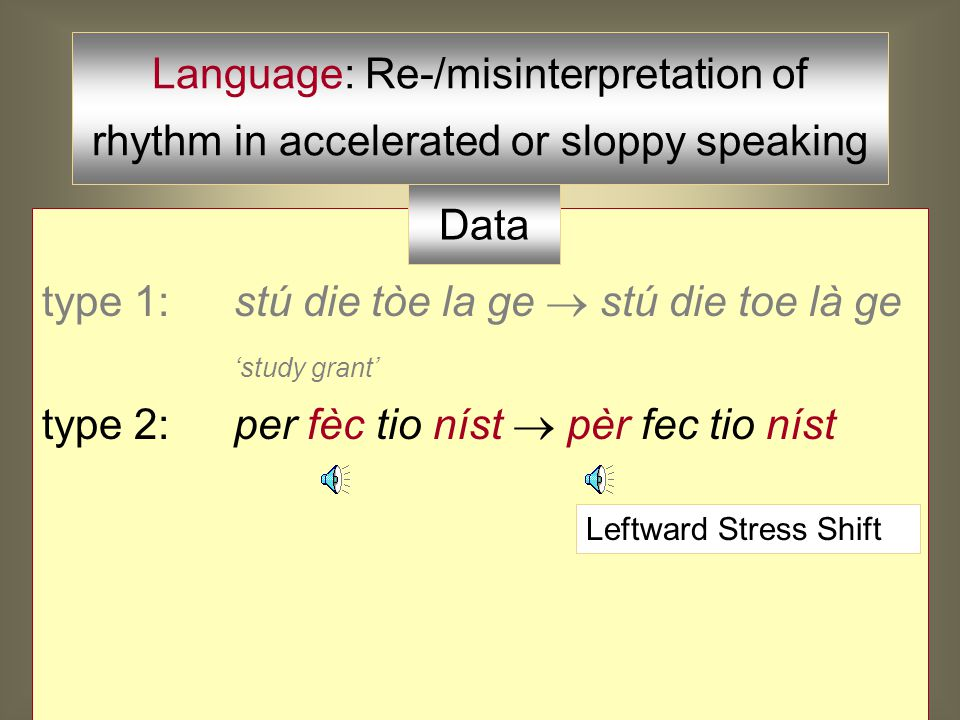 type 1: stú die tòe la ge  stú die toe là ge 'study grant' Rightward Stress Shift Language: Re-/misinterpretation of rhythm in accelerated or sloppy speaking Data