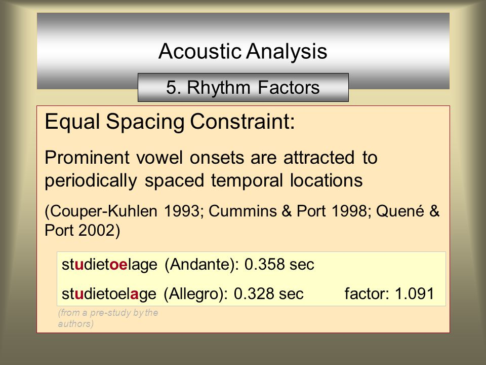 Acoustic Analysis Subject 1 Left Shifts 4. Spectral Balance