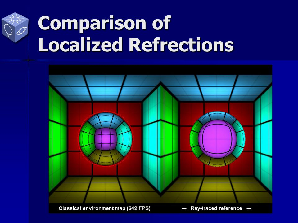 Comparison of Localized Refrections