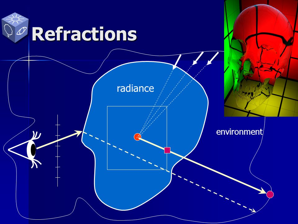 Refractions radiance environment
