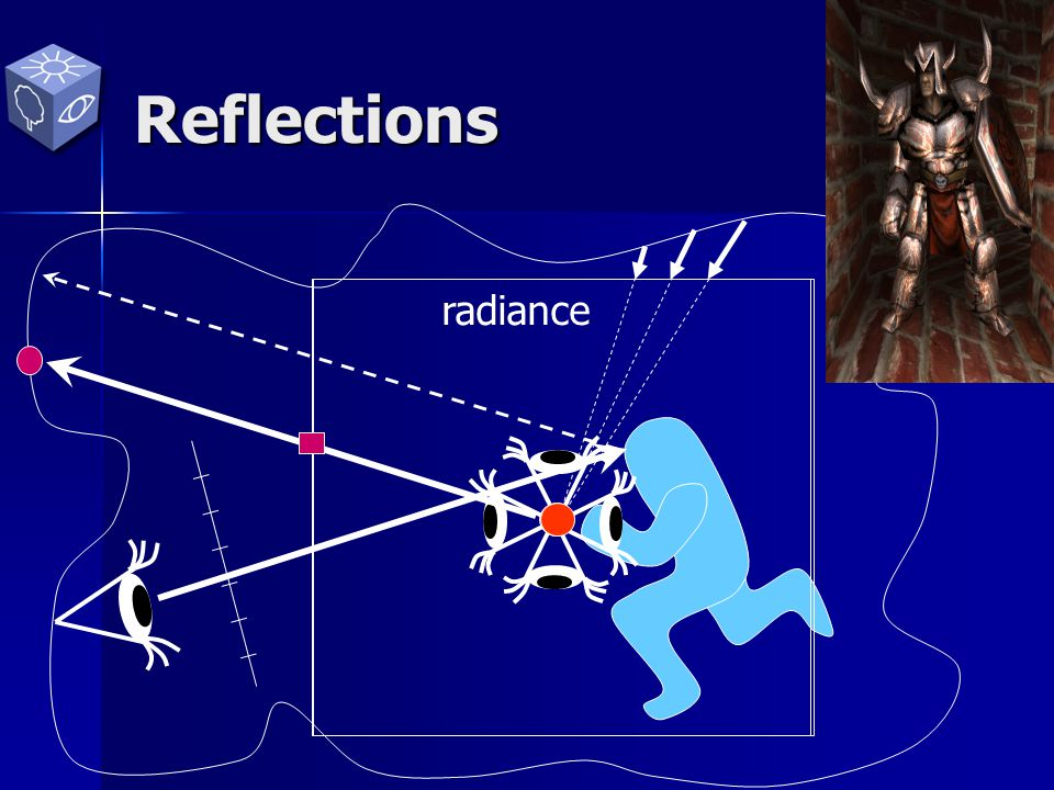 Application: Ray-tracing effects in games