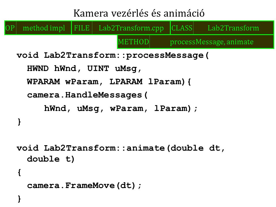 void Lab2Transform::processMessage( HWND hWnd, UINT uMsg, WPARAM wParam, LPARAM lParam){ camera.HandleMessages( hWnd, uMsg, wParam, lParam); } void Lab2Transform::animate(double dt, double t) { camera.FrameMove(dt); } Kamera vezérlés és animáció FILELab2Transform.cppOPmethod implCLASSLab2Transform METHODprocessMessage, animate