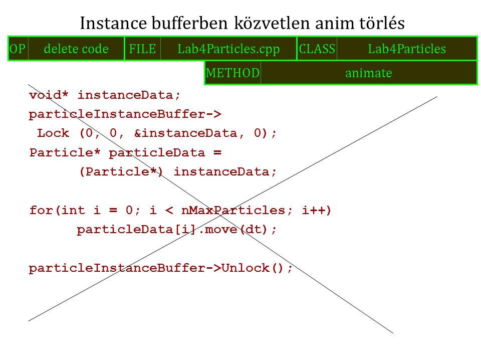 void* instanceData; particleInstanceBuffer-> Lock(0, 0, &instanceData, 0); Particle* particleData = (Particle*) instanceData; for(int i = 0; i < nMaxP