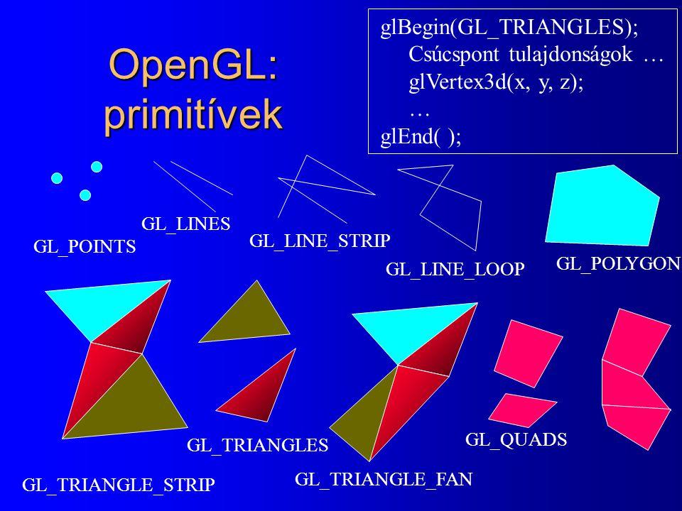 OpenGL: primitívek GL_POINTS GL_LINES GL_LINE_STRIP GL_LINE_LOOP GL_POLYGON GL_TRIANGLE_STRIP GL_TRIANGLES GL_TRIANGLE_FAN GL_QUADS glBegin(GL_TRIANGLES); Csúcspont tulajdonságok … glVertex3d(x, y, z); … glEnd( );