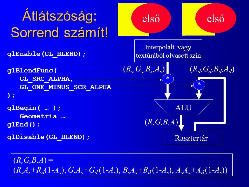 Átlátszóság: Sorrend számít! glEnable(GL_BLEND); glBlendFunc( GL_SRC_ALPHA, GL_ONE_MINUS_SCR_ALPHA ); glBegin( … ); Geometria … glEnd(); glDisable(GL_