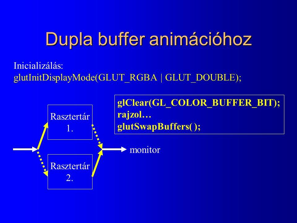 Dupla buffer animációhoz Rasztertár 1. Rasztertár 2. monitor glClear(GL_COLOR_BUFFER_BIT); rajzol… glutSwapBuffers( ); Inicializálás: glutInitDisplayM