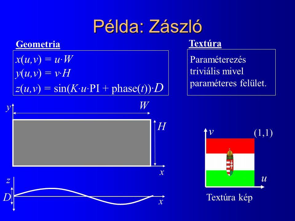 Példa: Zászló Textúra kép x y x z (1,1) Paraméterezés triviális mivel paraméteres felület. u v x(u,v) = u · W y(u,v) = v · H z(u,v) = sin(K · u · PI +