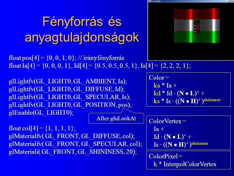 Fényforrás és anyagtulajdonságok float pos[4] = {0, 0, 1, 0}; // irányfényforrás float Ia[4] = {0, 0, 0, 1}, Id[4] = {0.5, 0.5, 0.5, 1}, Is[4] = {2, 2, 2, 1}; glLightfv(GL_LIGHT0, GL_AMBIENT, Ia); glLightfv(GL_LIGHT0, GL_DIFFUSE, Id); glLightfv(GL_LIGHT0, GL_SPECULAR, Is); glLightfv(GL_LIGHT0, GL_POSITION, pos); glEnable(GL_LIGHT0); float col[4] = {1, 1, 1, 1}; glMaterialfv( GL_FRONT, GL_DIFFUSE, col); glMaterialfv( GL_FRONT, GL_SPECULAR, col); glMateriali( GL_FRONT, GL_SHININESS, 20); Color = ka * Ia + kd * Id · (N  L) + + ks * Is · ((N  H) + ) shininess ColorVertex = Ia + Id · (N  L) + + Is · ((N  H) + ) shininess ColorPixel = k * InterpolColorVertex After gluLookAt