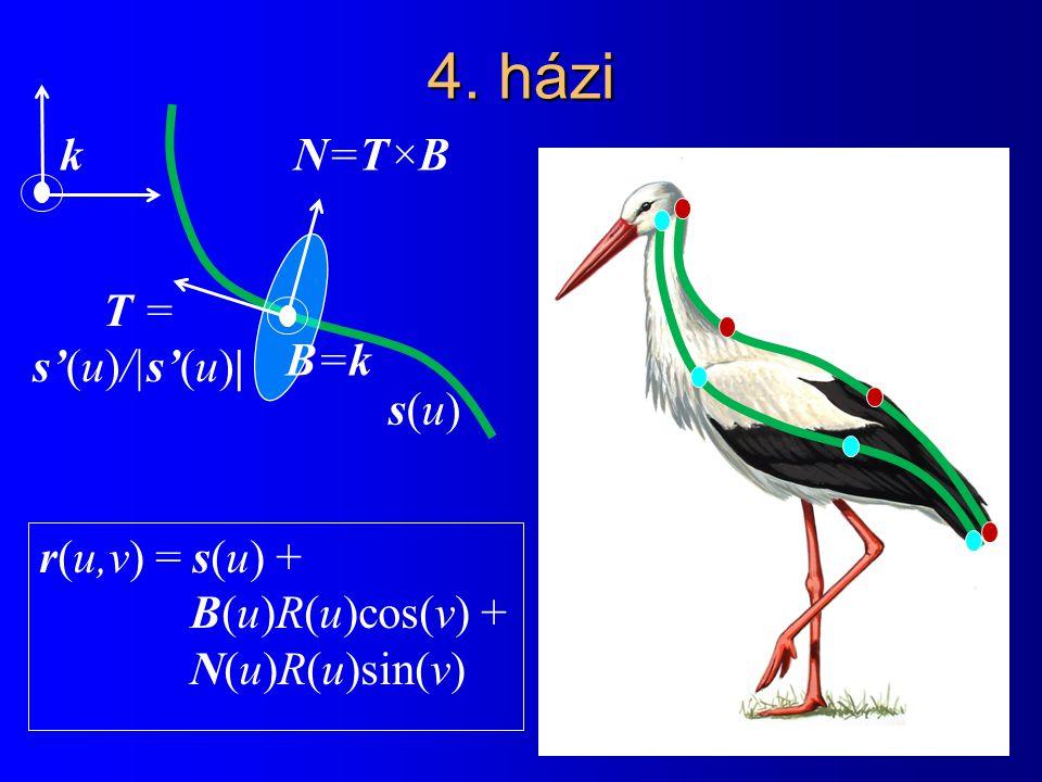 4. házi k B=kB=k T = s'(u)/|s'(u)| N=T×BN=T×B s(u)s(u) r(u,v) = s(u) + B(u)R(u)cos(v) + N(u)R(u)sin(v)