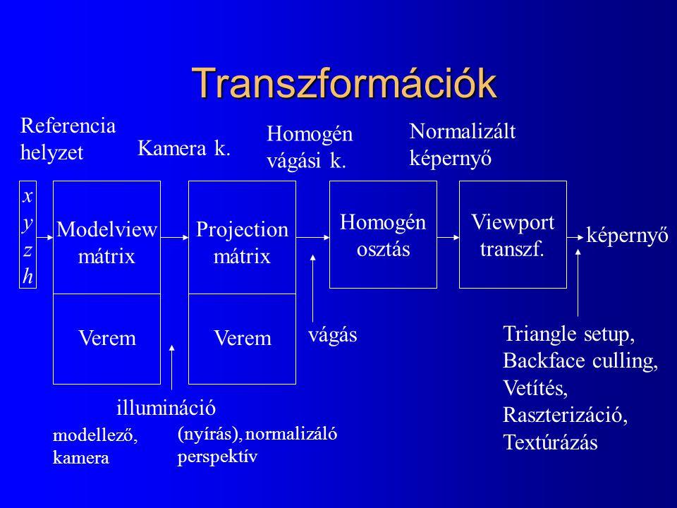 Transzformációk xyzhxyzh Modelview mátrix Verem Projection mátrix Verem Homogén osztás Viewport transzf. Referencia helyzet Kamera k. Homogén vágási k
