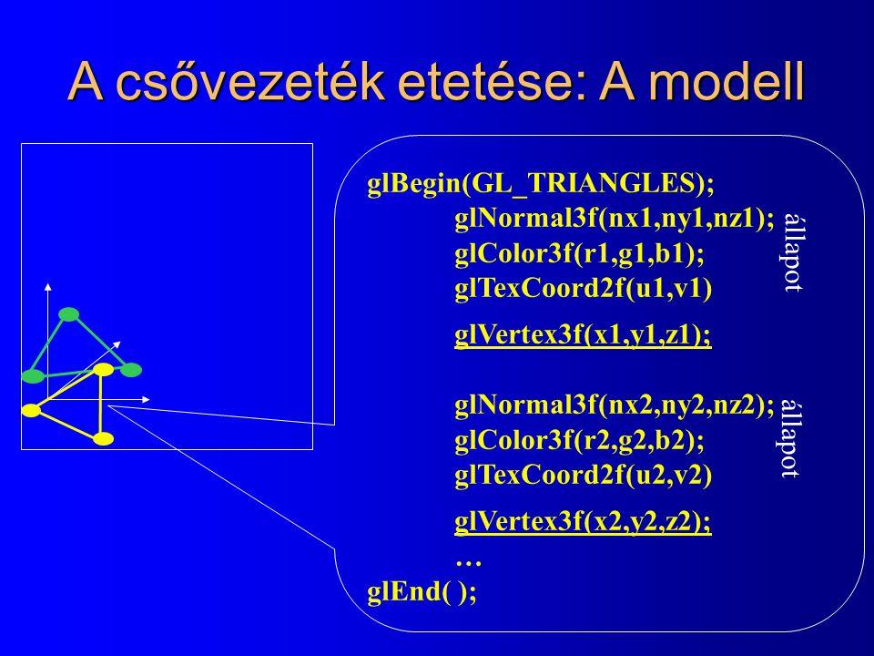 A csővezeték etetése: A modell glBegin(GL_TRIANGLES); glNormal3f(nx1,ny1,nz1); glColor3f(r1,g1,b1); glTexCoord2f(u1,v1) glVertex3f(x1,y1,z1); glNormal3f(nx2,ny2,nz2); glColor3f(r2,g2,b2); glTexCoord2f(u2,v2) glVertex3f(x2,y2,z2); … glEnd( ); állapot