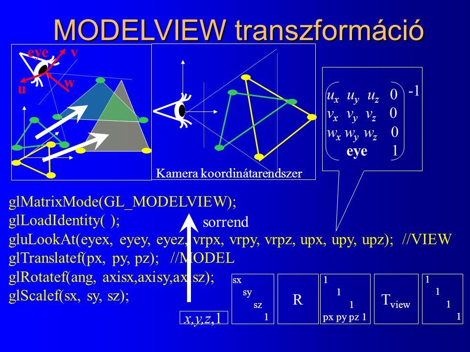 glMatrixMode(GL_MODELVIEW); glLoadIdentity( ); gluLookAt(eyex, eyey, eyez, vrpx, vrpy, vrpz, upx, upy, upz); //VIEW glTranslatef(px, py, pz); //MODEL glRotatef(ang, axisx,axisy,axisz); glScalef(sx, sy, sz); MODELVIEW transzformáció sorrend u x u y u z 0 v x v y v z 0 w x w y w z 0 eye 1 Kamera koordinátarendszer eye u v w x,y,z,1 T view 1 px py pz 1 R sx sy sz 1