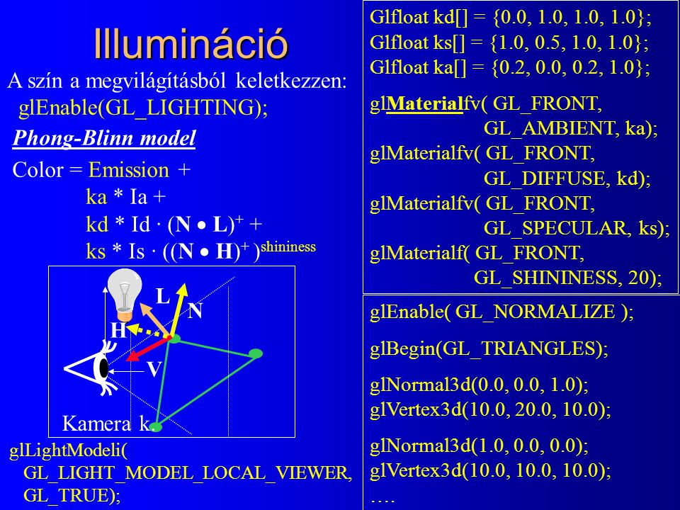 Illumináció Phong-Blinn model Color = Emission + ka * Ia + kd * Id · (N  L) + + ks * Is · ((N  H) + ) shininess Glfloat kd[] = {0.0, 1.0, 1.0, 1.0};