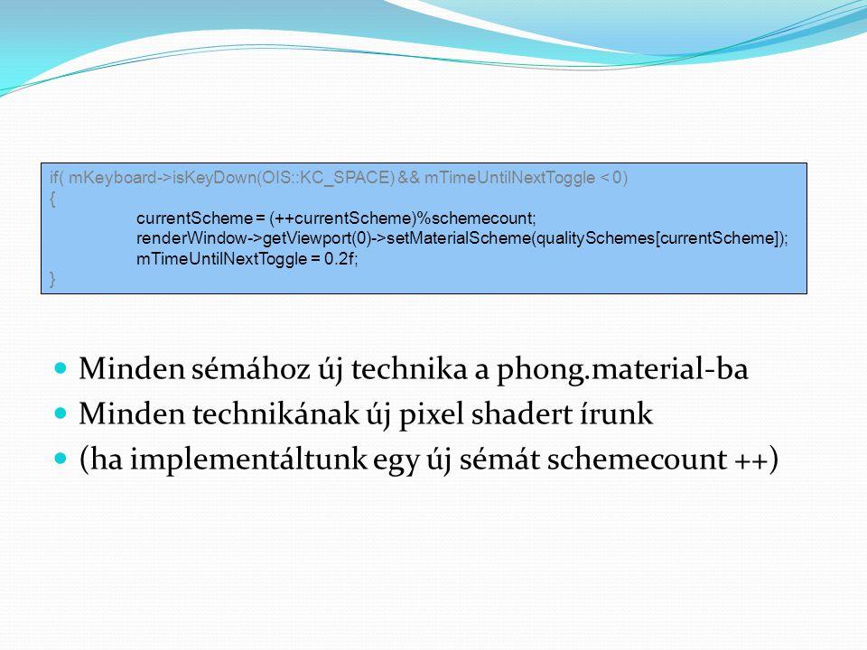 Minden sémához új technika a phong.material-ba Minden technikának új pixel shadert írunk (ha implementáltunk egy új sémát schemecount ++) if( mKeyboar