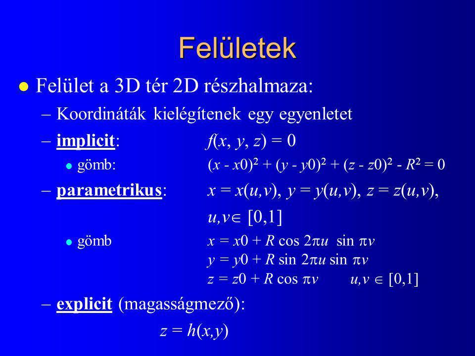 Felületek l Felület a 3D tér 2D részhalmaza: –Koordináták kielégítenek egy egyenletet –implicit: f(x, y, z) = 0 l gömb:(x - x0) 2 + (y - y0) 2 + (z -