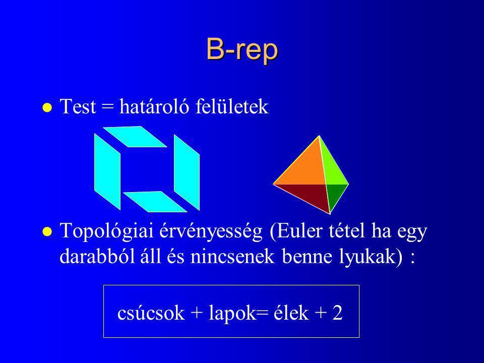 B-rep l Test = határoló felületek l Topológiai érvényesség (Euler tétel ha egy darabból áll és nincsenek benne lyukak) : csúcsok + lapok= élek + 2