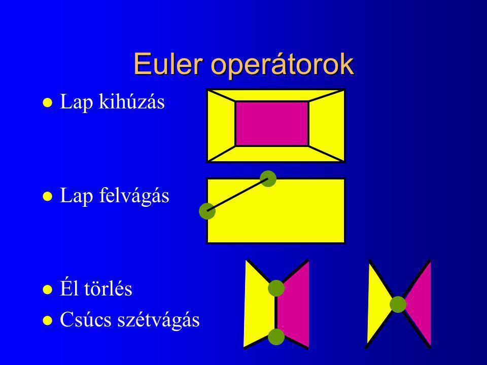 Euler operátorok l Lap kihúzás l Lap felvágás l Él törlés l Csúcs szétvágás