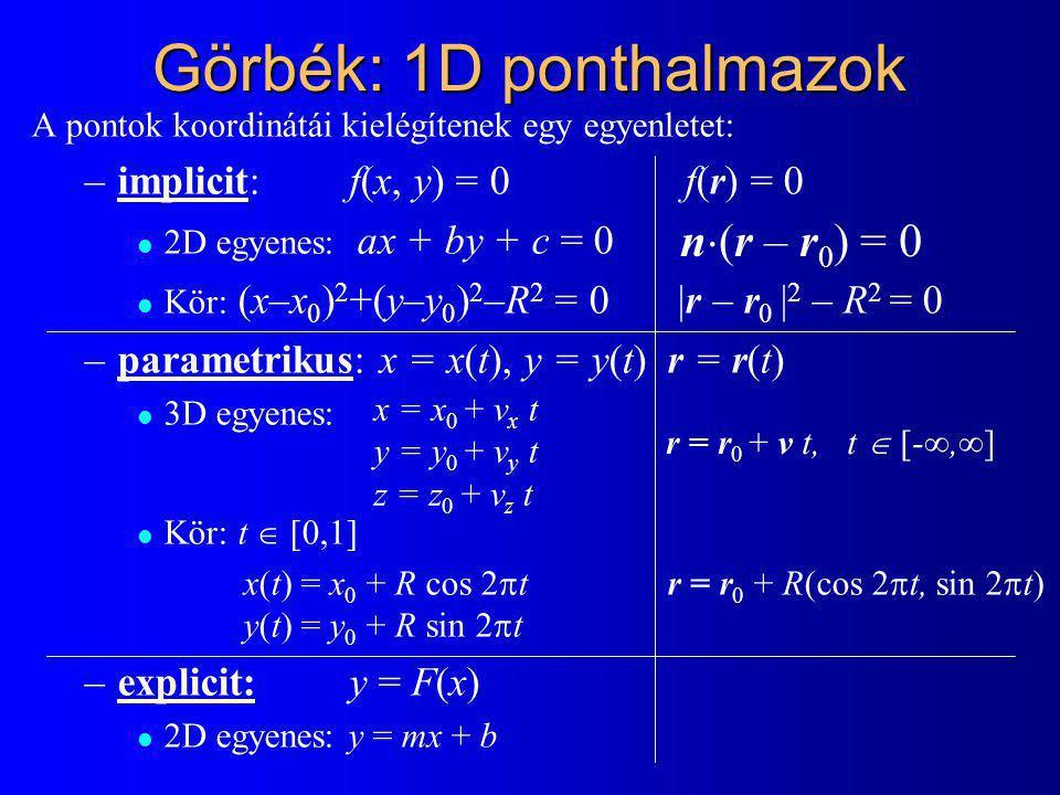 Görbék: 1D ponthalmazok A pontok koordinátái kielégítenek egy egyenletet: –implicit: f(x, y) = 0 f(r) = 0 l 2D egyenes: ax + by + c = 0 l Kör: (x–x 0